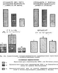 Рис. 10 а. Сборные крупнопанельные многоэтажные дома