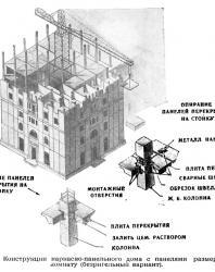 Рис. 11. Сборные крупнопанельные многоэтажные дома