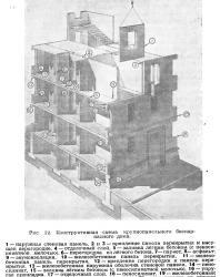 Рис. 12. Сборные крупнопанельные многоэтажные дома