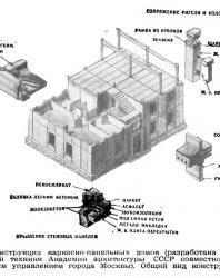 Рис. 5 а. Сборные крупнопанельные многоэтажные дома