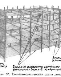 Рис. 5 б. Сборные крупнопанельные многоэтажные дома