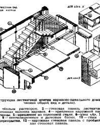 Рис. 9. Сборные крупнопанельные многоэтажные дома