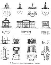 Фонтаны. Описание, конструкции, расчет. Спышнов П.А. 1950