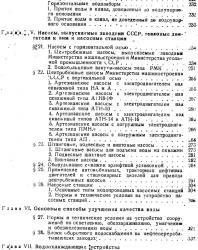 Справочник по водоснабжению и канализации предприятий нефтяной промышленности. Атлас М.И., Литвишков Н.М. 1958