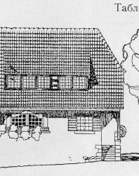 Небольшой каменный особняк с черепичной крышей. Иллюстрация из книги Стори В.Г. «Дачная архитектура за границей». 1913