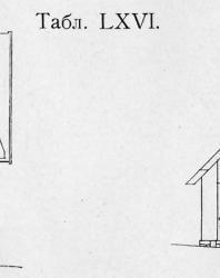 Мотив небольшой загородной виллы с мезонином. На боковом фасаде (с правой стороны) видна решетка из дранки для вьющихся растений. Иллюстрация из книги Стори В.Г. «Дачная архитектура за границей». 1913