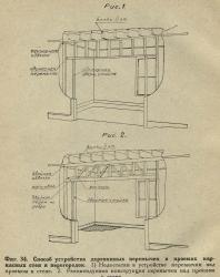 Мелкое жилищное строительство в Америке. Виганд К.П., Суханов Г.Н. 1929