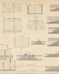 Основания и фундаменты. Чертежи. Карлович В.М. 1869. Лист 8